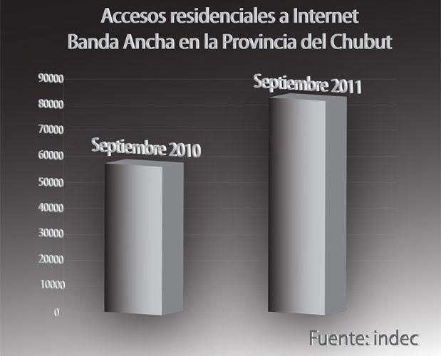 Cada vez más gente opta por la banda ancha