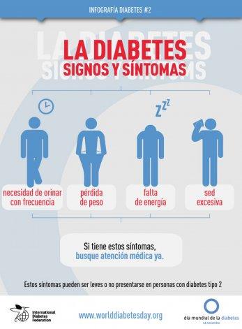 Cada seis segundos muere una persona de diabetes en el mundo
