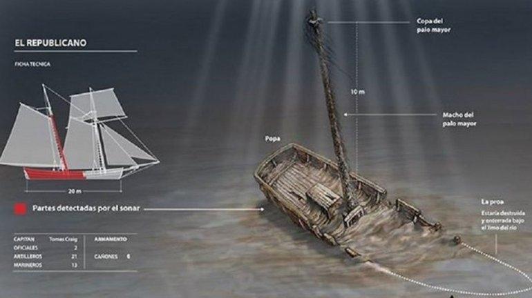 Hallan barco que combatió en la batalla de Obligado