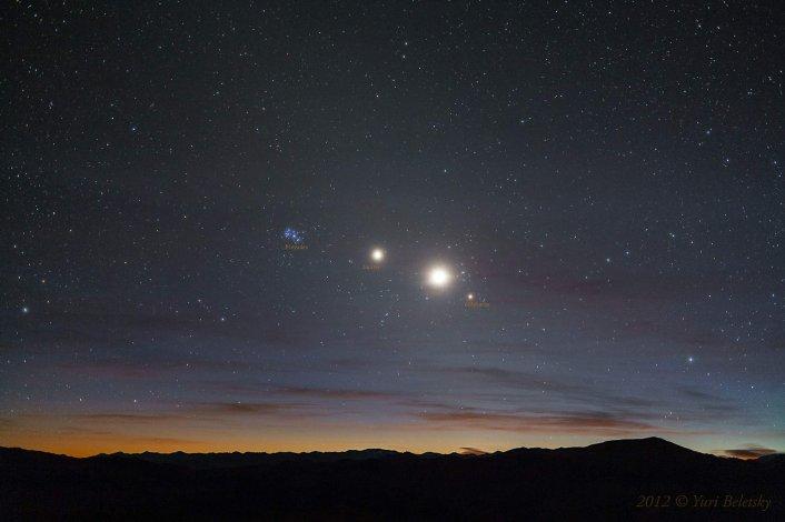Hoy se alinean cinco planetas