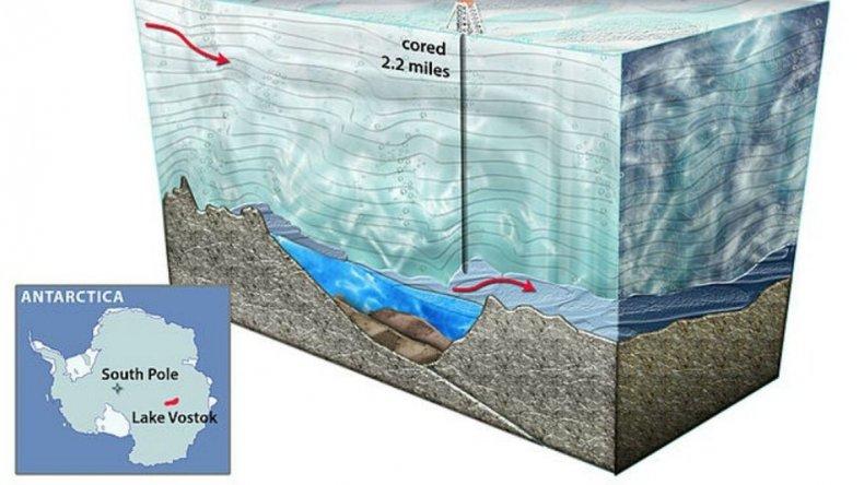 Una reproducción gráfica del subsuelo bajo la Antártida.