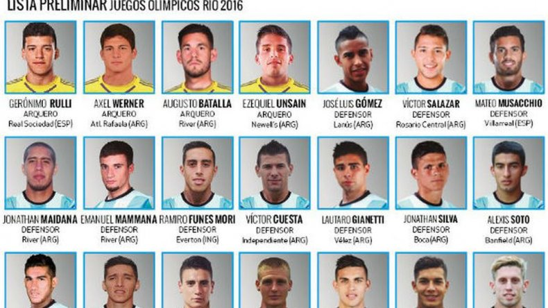 Martino entregó la lista preliminar para Río 2016