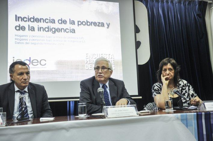 Los datos sobre pobreza e indigencia fueron anunciados por el titular del INDEC