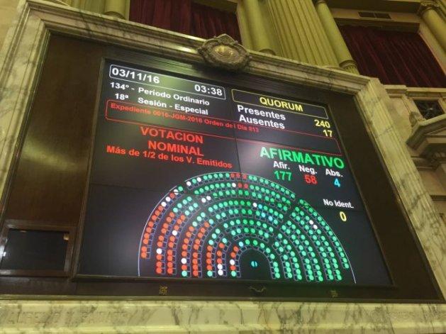 El Gobierno logró aprobar su primer Presupuesto con apoyo de parte de la oposición
