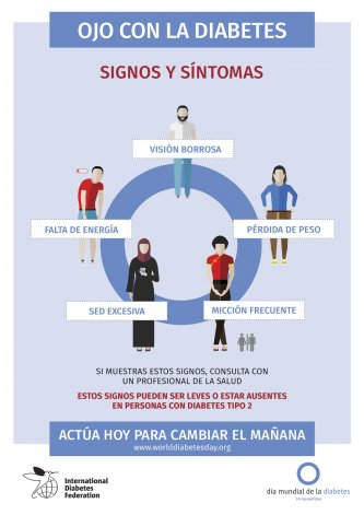 Según la OMS, la diabetes será la séptima causa de defunción para 2030