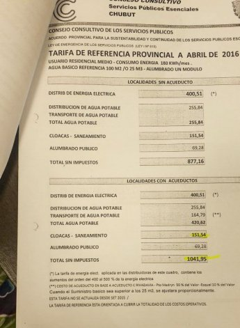 Estas son las tarifas de referencia para ciudades con acueducto y sin acueducto