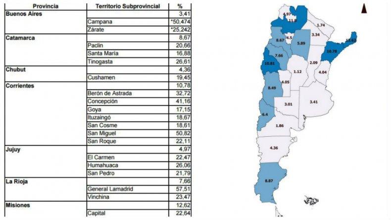 Gráfico de la Dirección Nacional Registro de Tierras Rurales