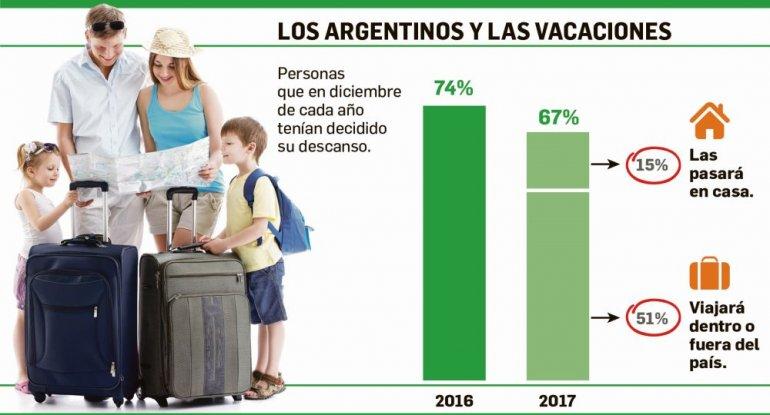 Fuente: Ambito.com
