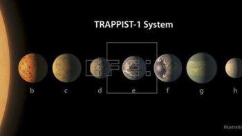 Importante descubrimiento de la NASA.