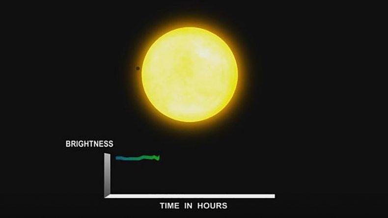 La NASA se apresta a anunciar un descubrimiento sobre el sistema solar.