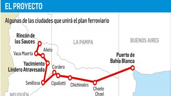 El recorrido que tendrá el tren desde Añelo hasta Bahía Blanca.