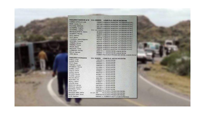 Tragedia en Mendoza: la lista con los muertos y heridos