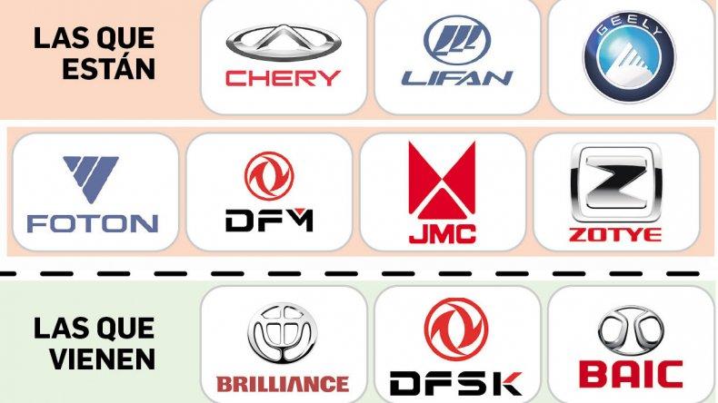 Habrá 14 marcas chinas en el país